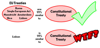 EU treaty diagram